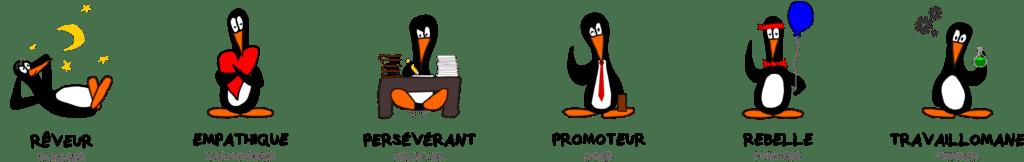 Les 6 types de personnalité de la Process Communication (PCM)